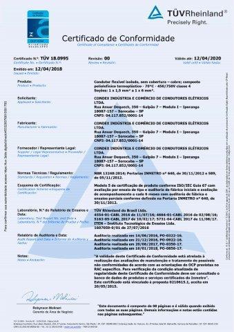 TUV 18.0995 Atox 450-750V C4 rev.00